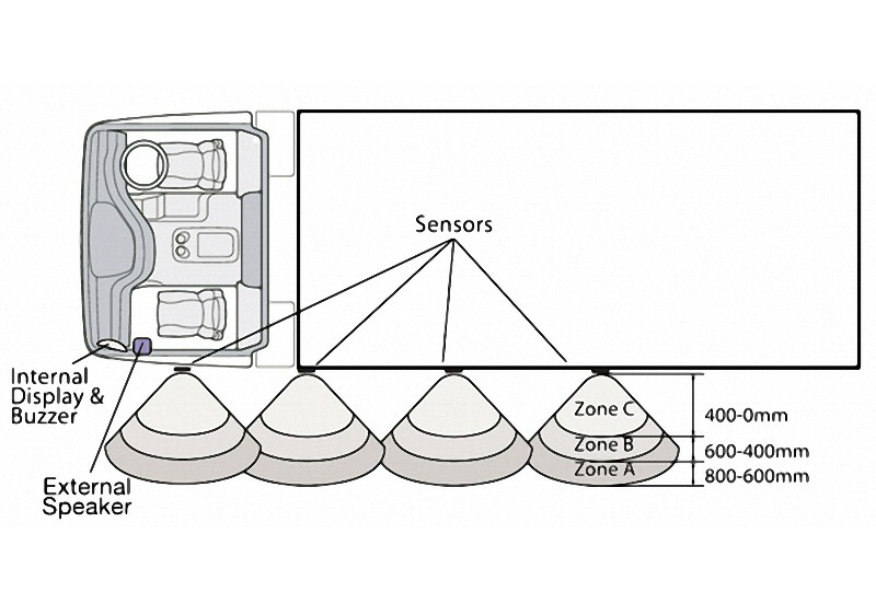 Vtech Side or Rear Ultrasonic Proximity Detector